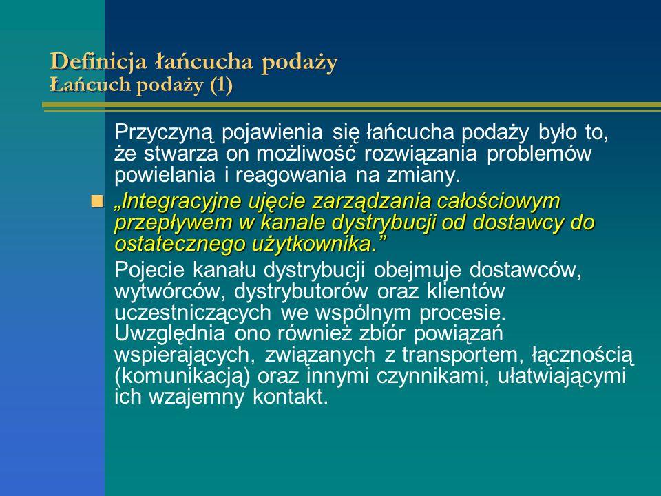 Definicja łańcucha podaży Łańcuch podaży (1)