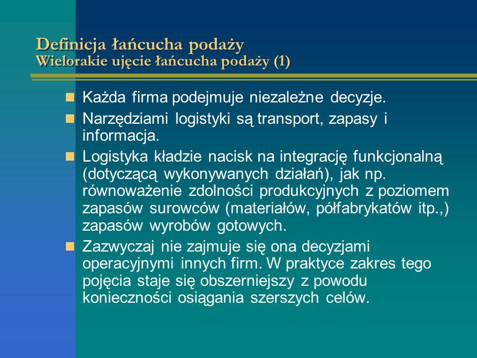 Definicja łańcucha podaży Wielorakie ujęcie łańcucha podaży (1)