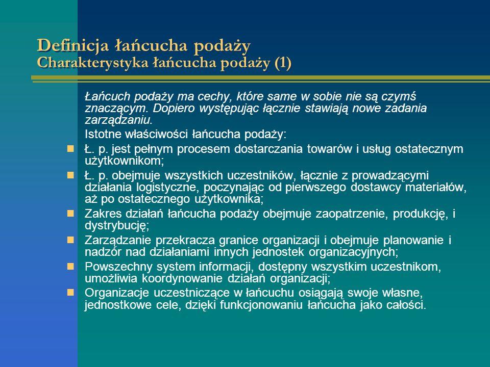 Definicja łańcucha podaży Charakterystyka łańcucha podaży (1)