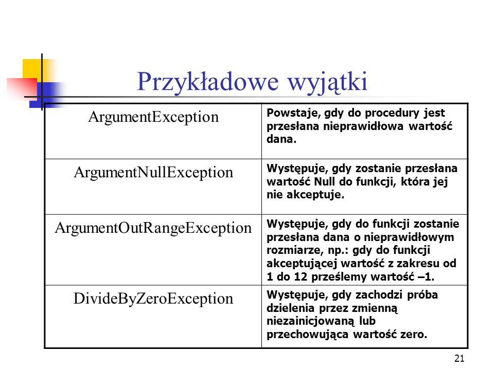 Przykładowe wyjątki ArgumentException ArgumentNullException