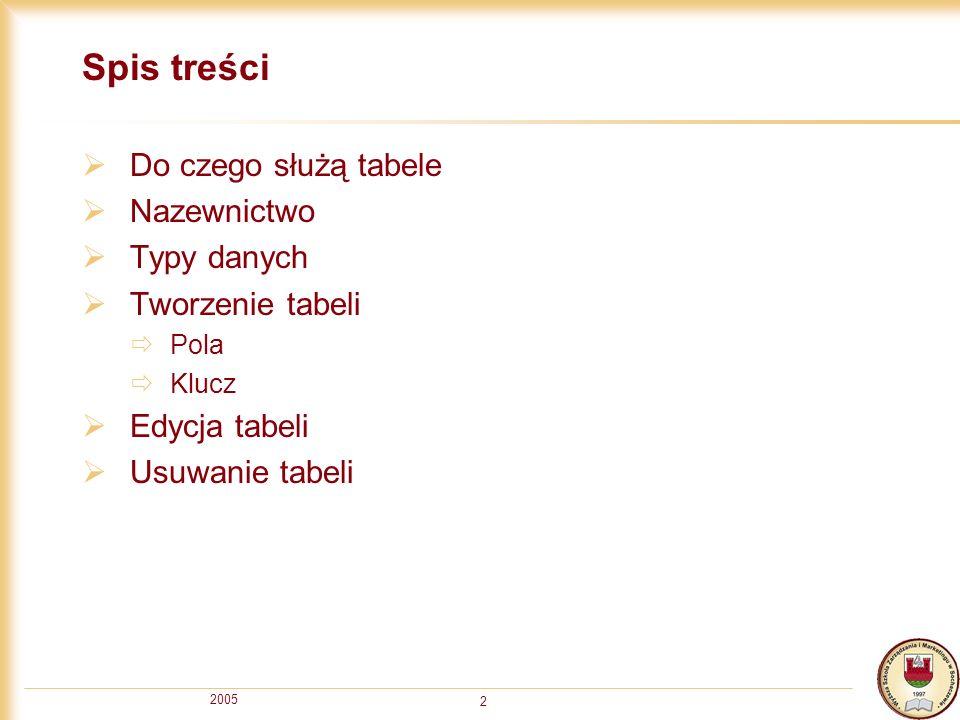 Spis treści Do czego służą tabele Nazewnictwo Typy danych