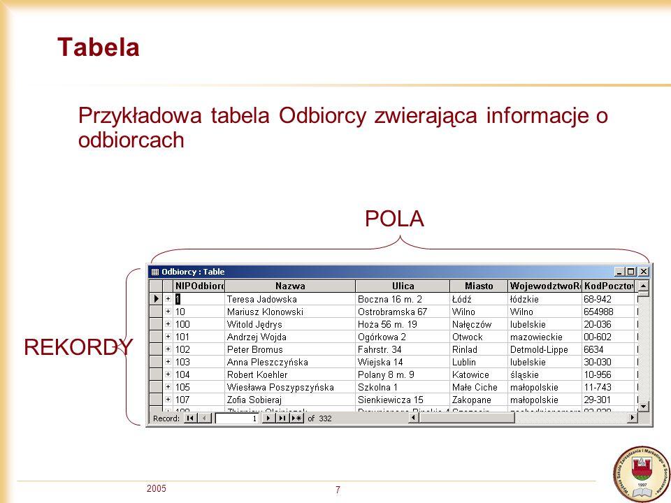Tabela Przykładowa tabela Odbiorcy zwierająca informacje o odbiorcach