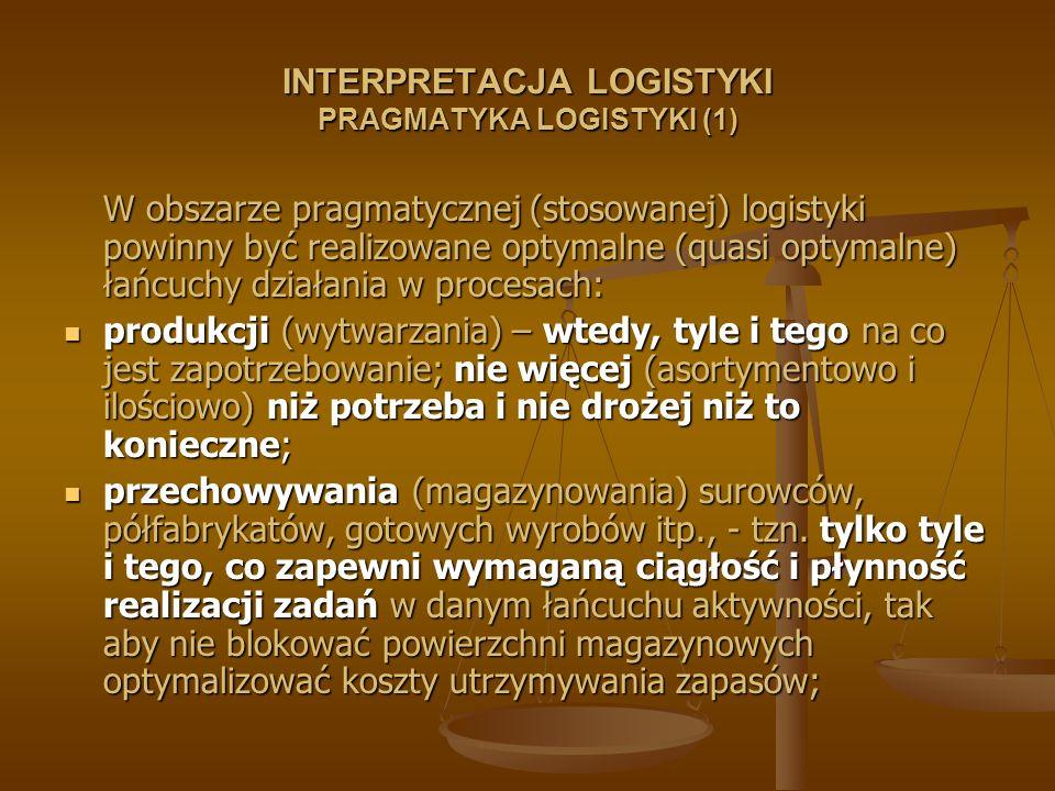 INTERPRETACJA LOGISTYKI PRAGMATYKA LOGISTYKI (1)