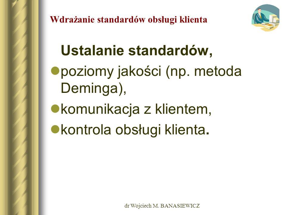 Wdrażanie standardów obsługi klienta