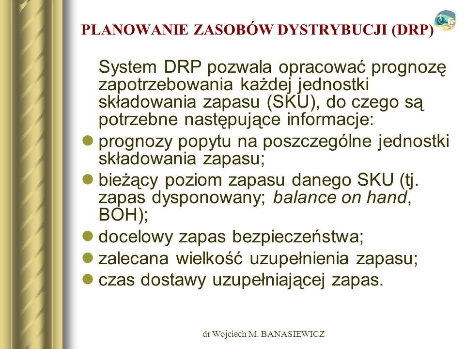 PLANOWANIE ZASOBÓW DYSTRYBUCJI (DRP)