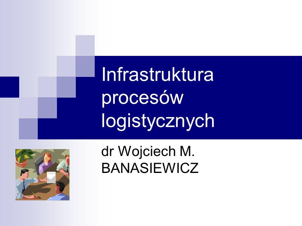 Infrastruktura procesów logistycznych