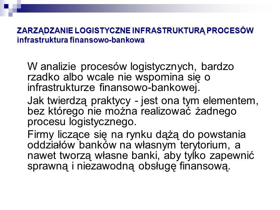 ZARZĄDZANIE LOGISTYCZNE INFRASTRUKTURĄ PROCESÓW infrastruktura finansowo-bankowa