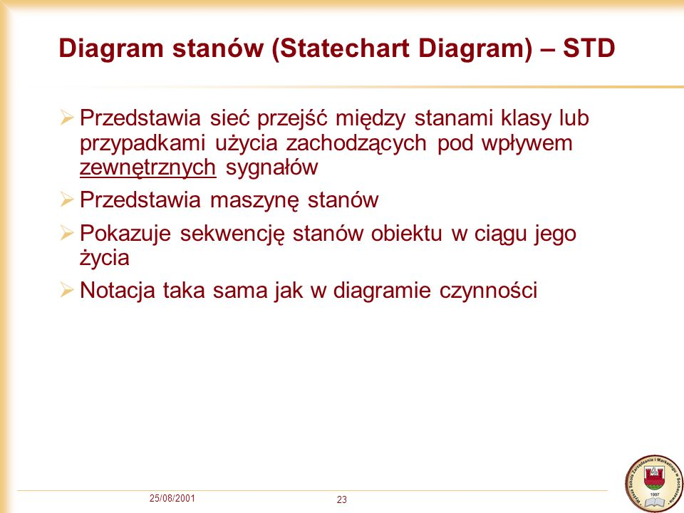 Diagram stanów (Statechart Diagram) – STD