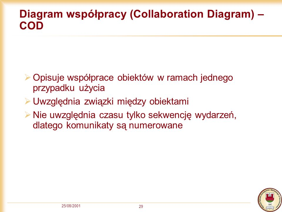 Diagram współpracy (Collaboration Diagram) –COD