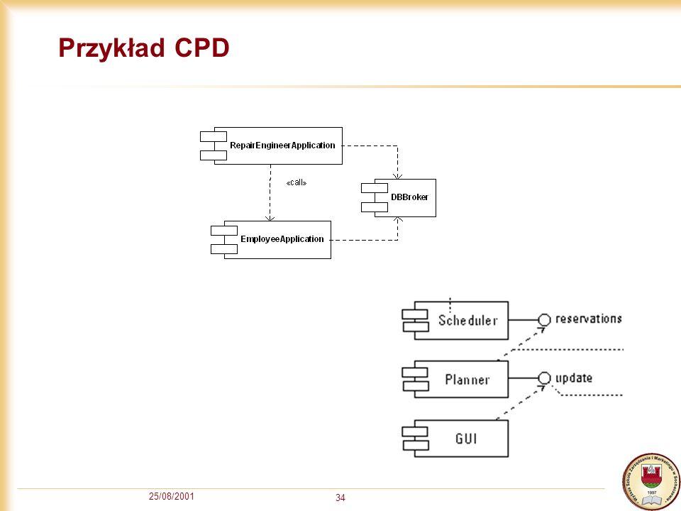 Przykład CPD 25/08/2001