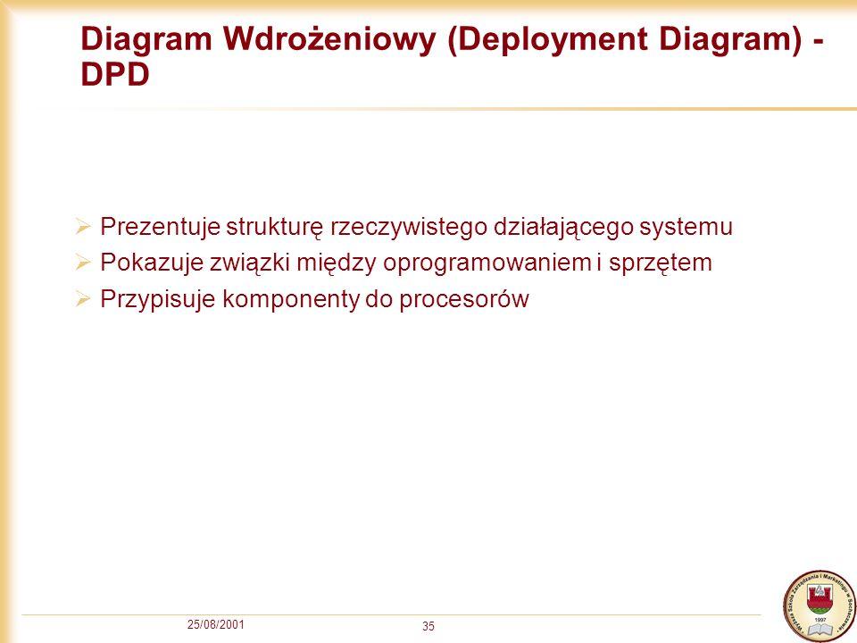 Diagram Wdrożeniowy (Deployment Diagram) - DPD
