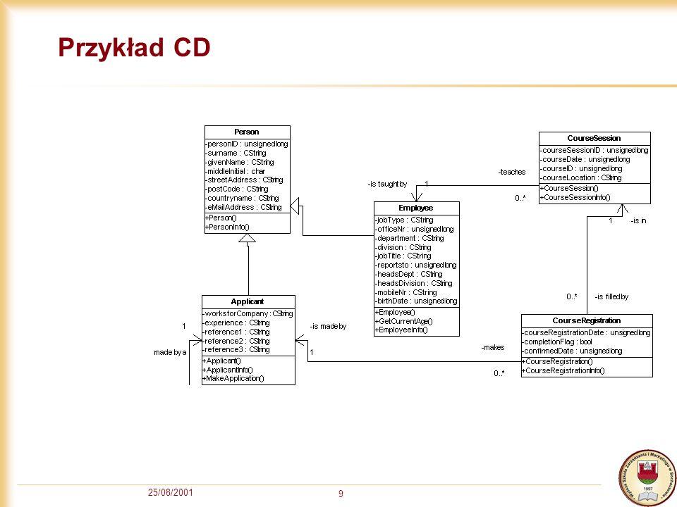 Przykład CD 25/08/2001