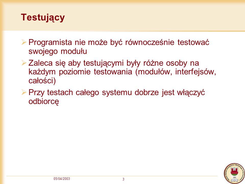 Testujący Programista nie może być równocześnie testować swojego modułu.