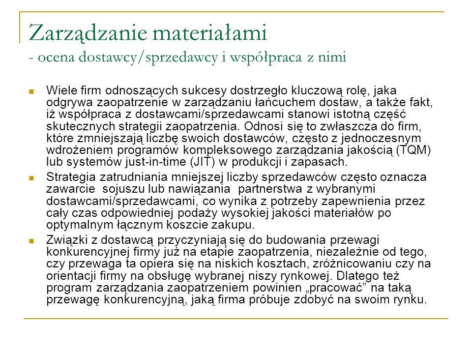 Zarządzanie materiałami - ocena dostawcy/sprzedawcy i współpraca z nimi