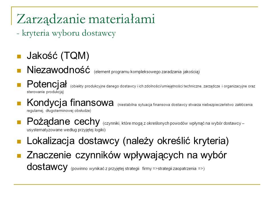 Zarządzanie materiałami - kryteria wyboru dostawcy