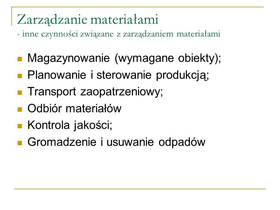 Zarządzanie materiałami - inne czynności związane z zarządzaniem materiałami