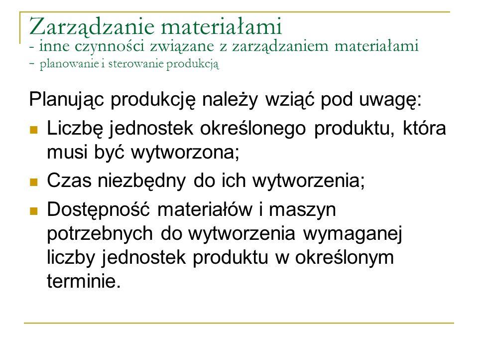Zarządzanie materiałami - inne czynności związane z zarządzaniem materiałami - planowanie i sterowanie produkcją