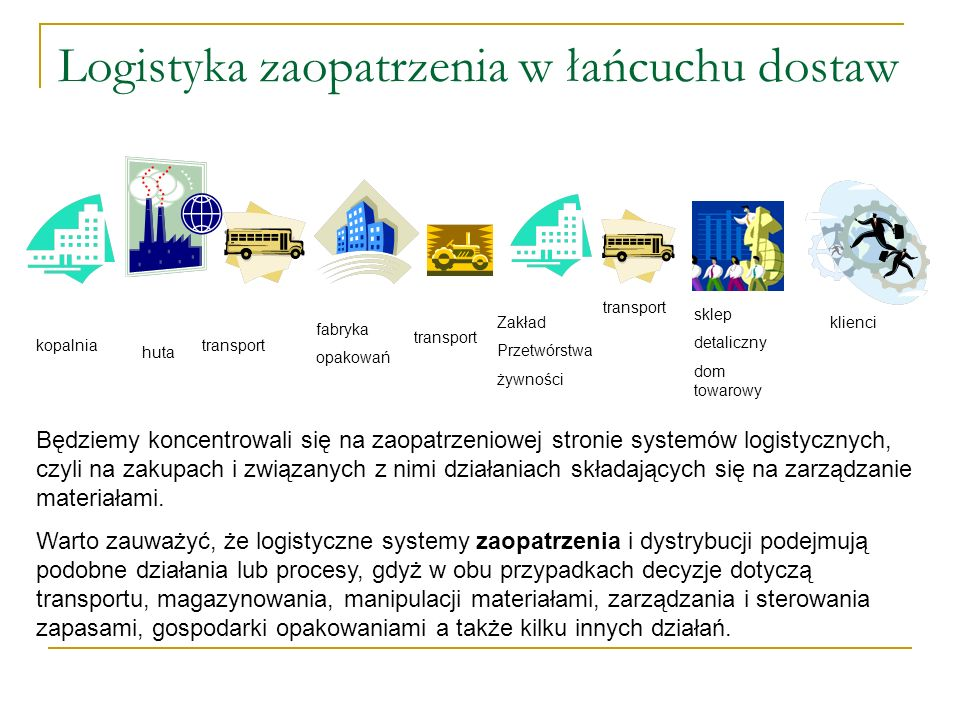 Logistyka zaopatrzenia w łańcuchu dostaw
