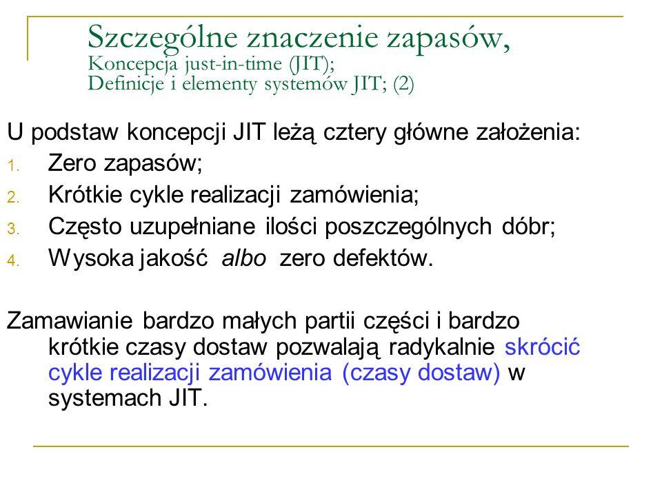 Szczególne znaczenie zapasów, Koncepcja just-in-time (JIT); Definicje i elementy systemów JIT; (2)