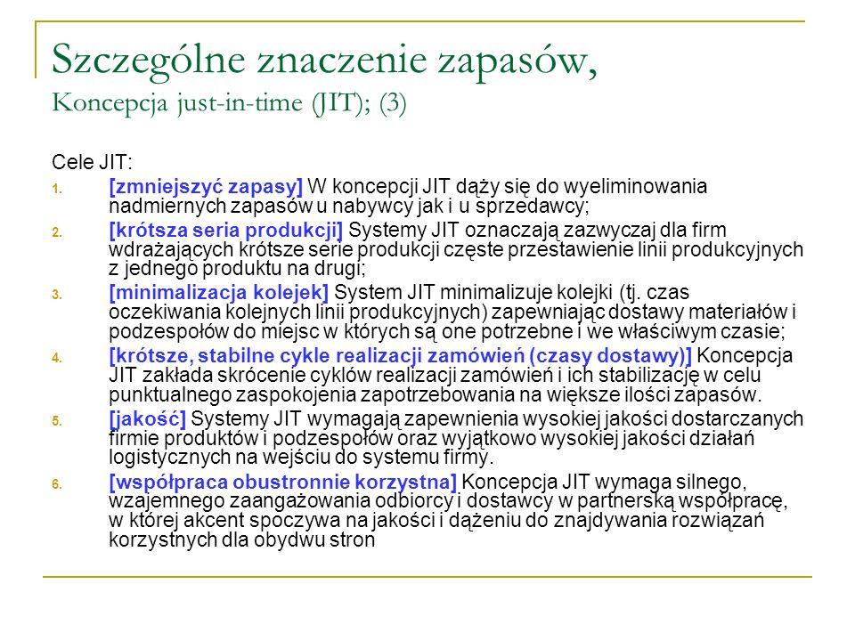 Szczególne znaczenie zapasów, Koncepcja just-in-time (JIT); (3)