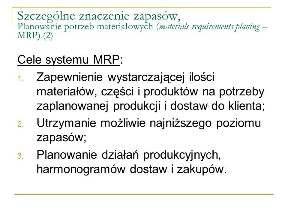 Szczególne znaczenie zapasów, Planowanie potrzeb materiałowych (materials requirements planing – MRP) (2)