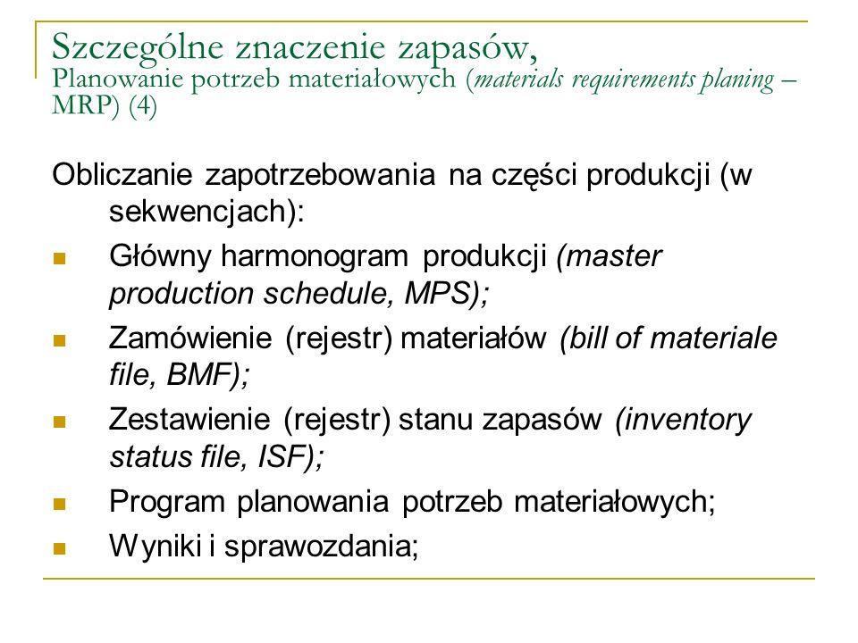 Szczególne znaczenie zapasów, Planowanie potrzeb materiałowych (materials requirements planing – MRP) (4)
