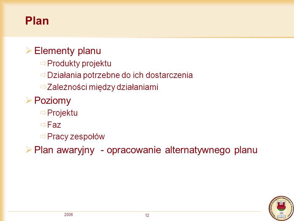 Plan Elementy planu Poziomy