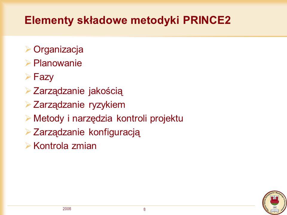 Elementy składowe metodyki PRINCE2