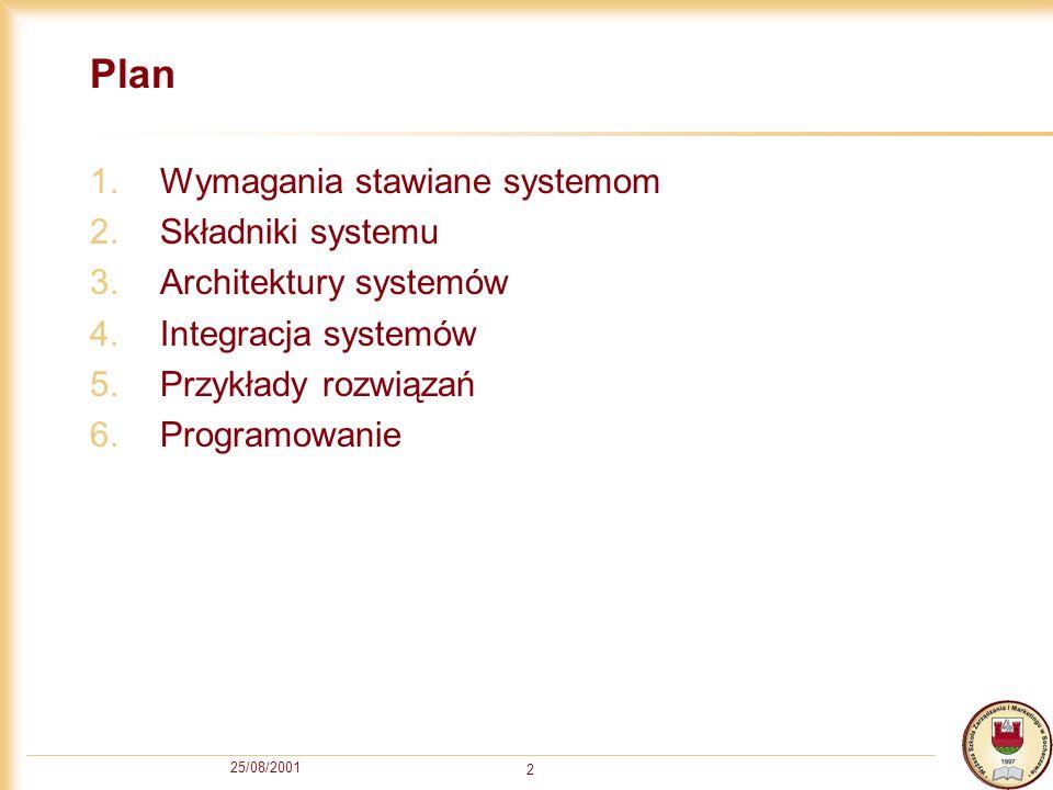 Plan Wymagania stawiane systemom Składniki systemu