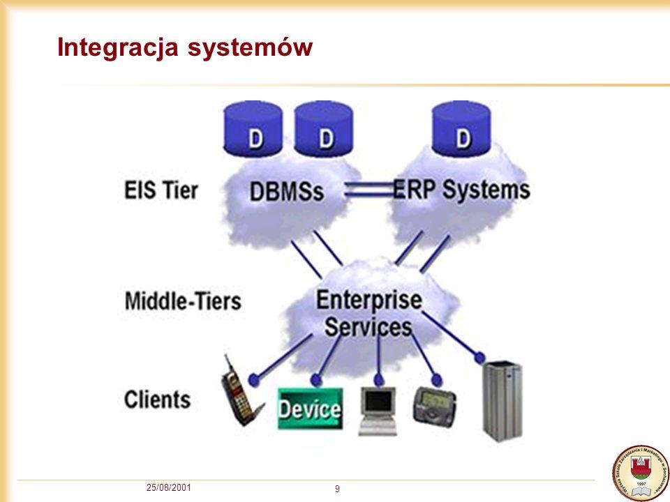 Integracja systemów 25/08/2001