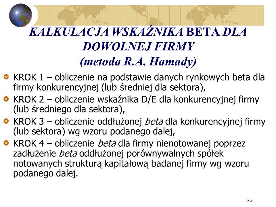 KALKULACJA WSKAŹNIKA BETA DLA DOWOLNEJ FIRMY (metoda R.A. Hamady)