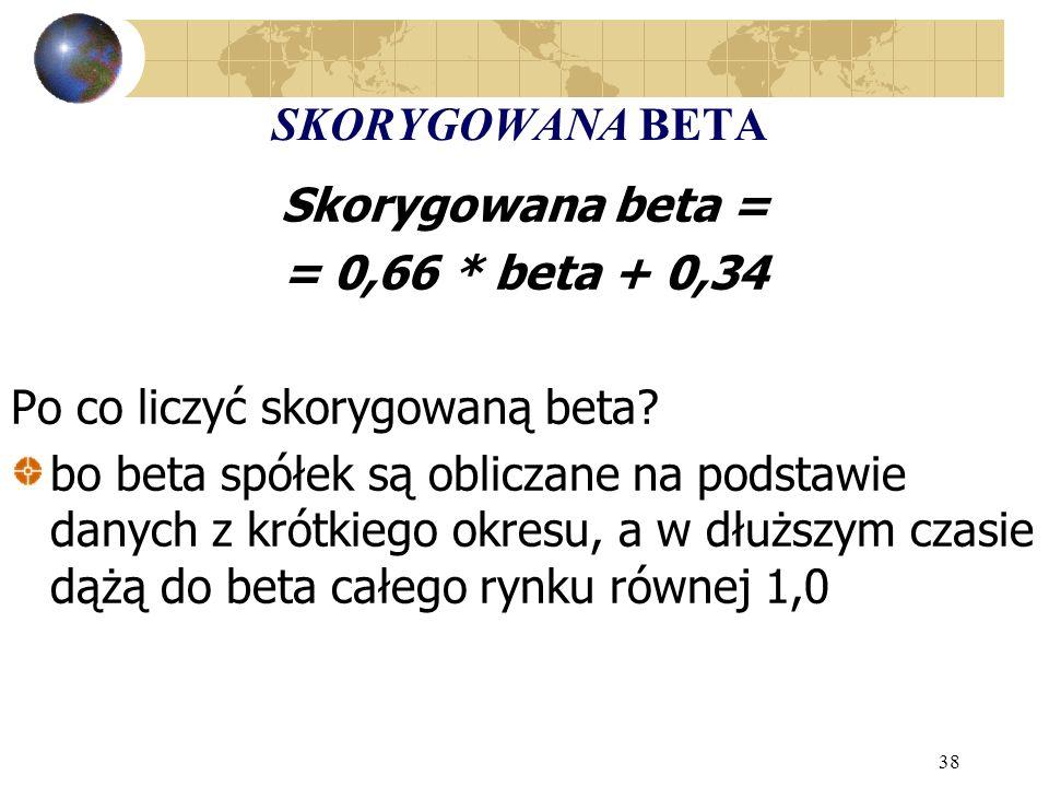 SKORYGOWANA BETA Skorygowana beta = = 0,66 * beta + 0,34. Po co liczyć skorygowaną beta