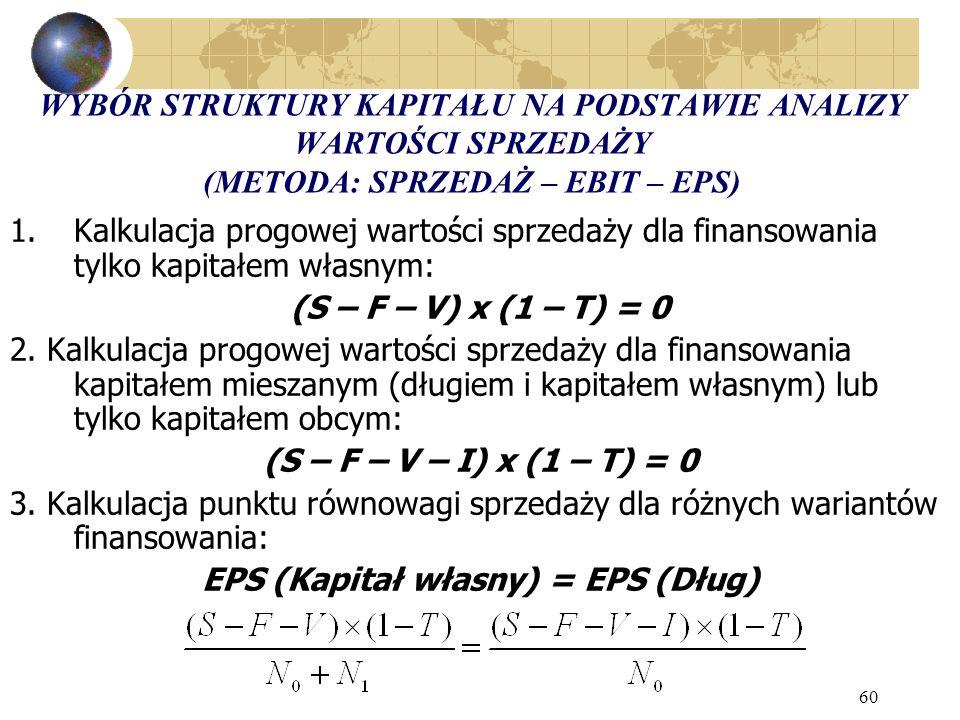 EPS (Kapitał własny) = EPS (Dług)