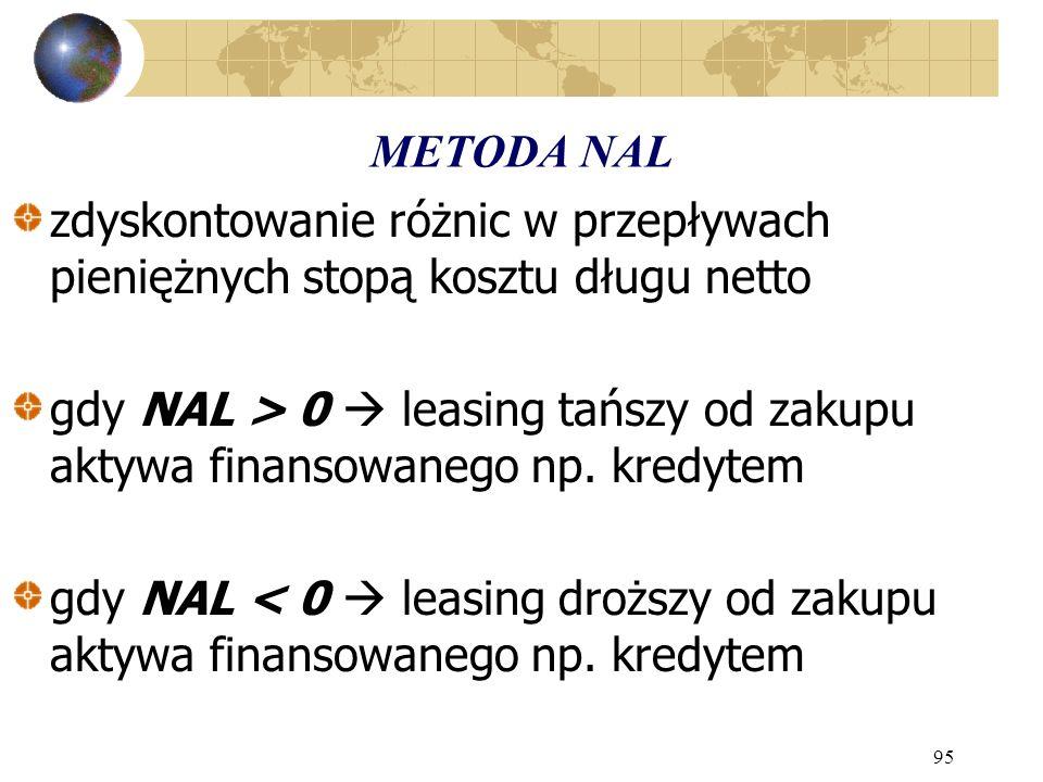 METODA NAL zdyskontowanie różnic w przepływach pieniężnych stopą kosztu długu netto.