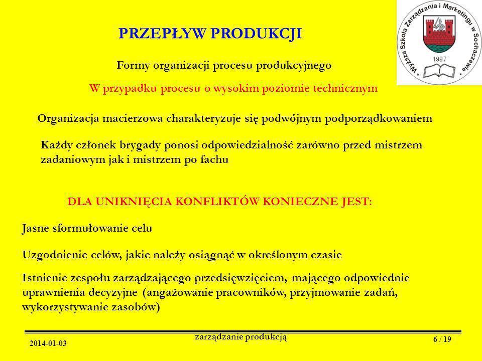 PRZEPŁYW PRODUKCJI Formy organizacji procesu produkcyjnego