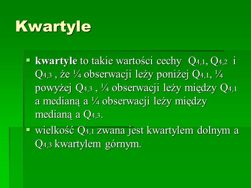 Kwartyle