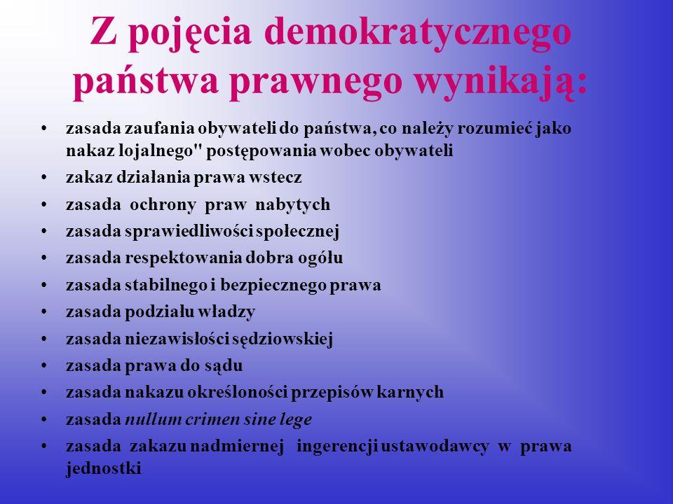 Z pojęcia demokratycznego państwa prawnego wynikają: