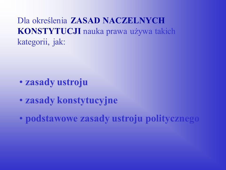podstawowe zasady ustroju politycznego
