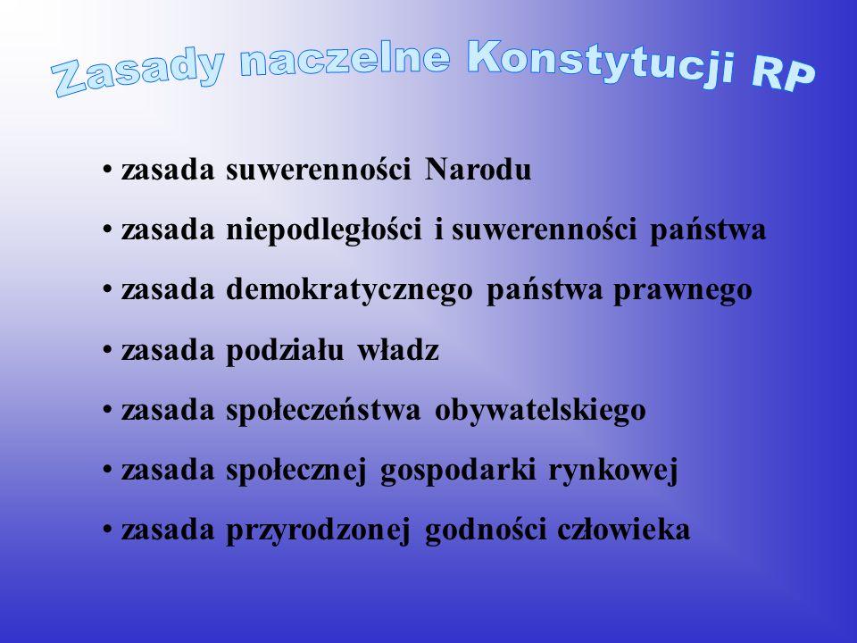 Zasady naczelne Konstytucji RP