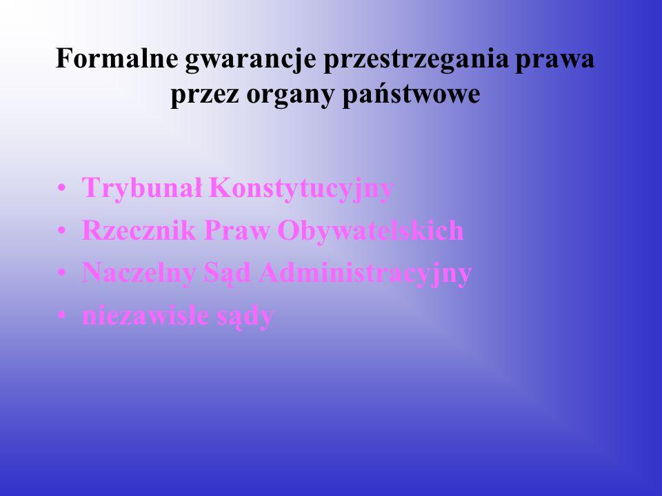 Formalne gwarancje przestrzegania prawa przez organy państwowe