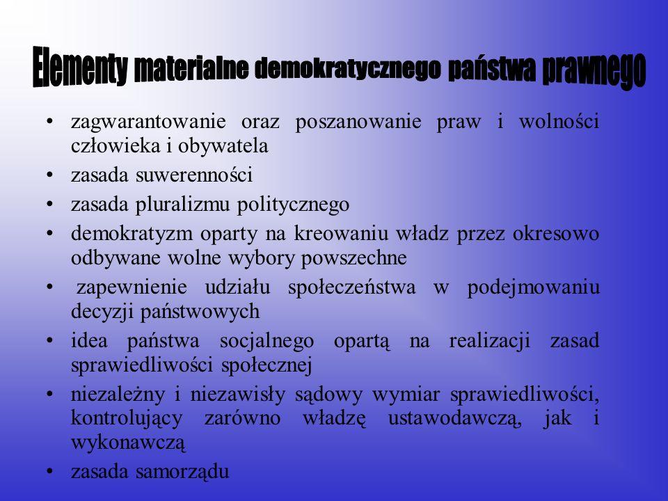 Elementy materialne demokratycznego państwa prawnego