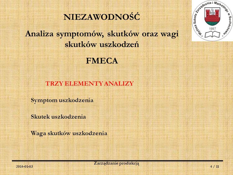 Analiza symptomów, skutków oraz wagi skutków uszkodzeń