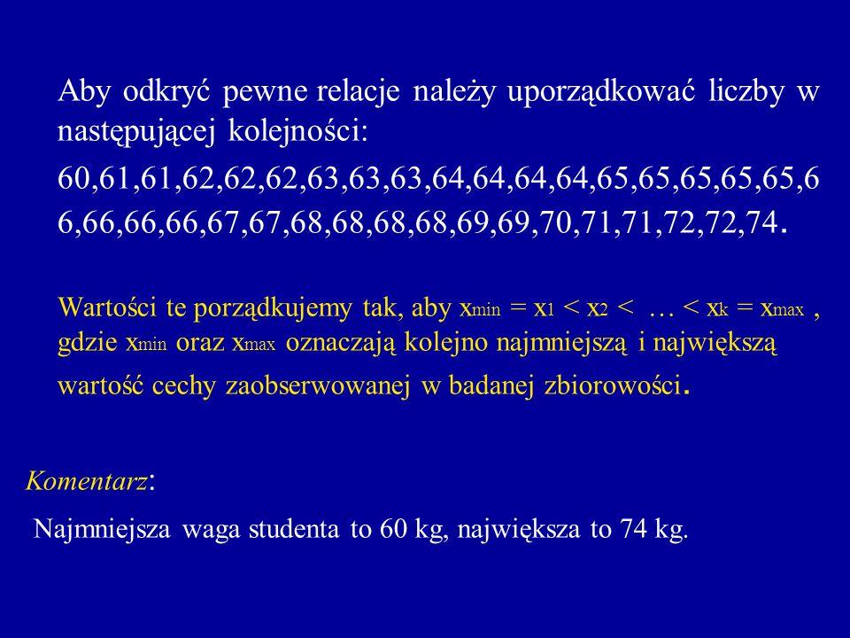 Najmniejsza waga studenta to 60 kg, największa to 74 kg.