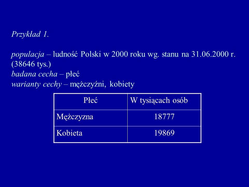 Przykład 1. populacja – ludność Polski w 2000 roku wg. stanu na 31. 06