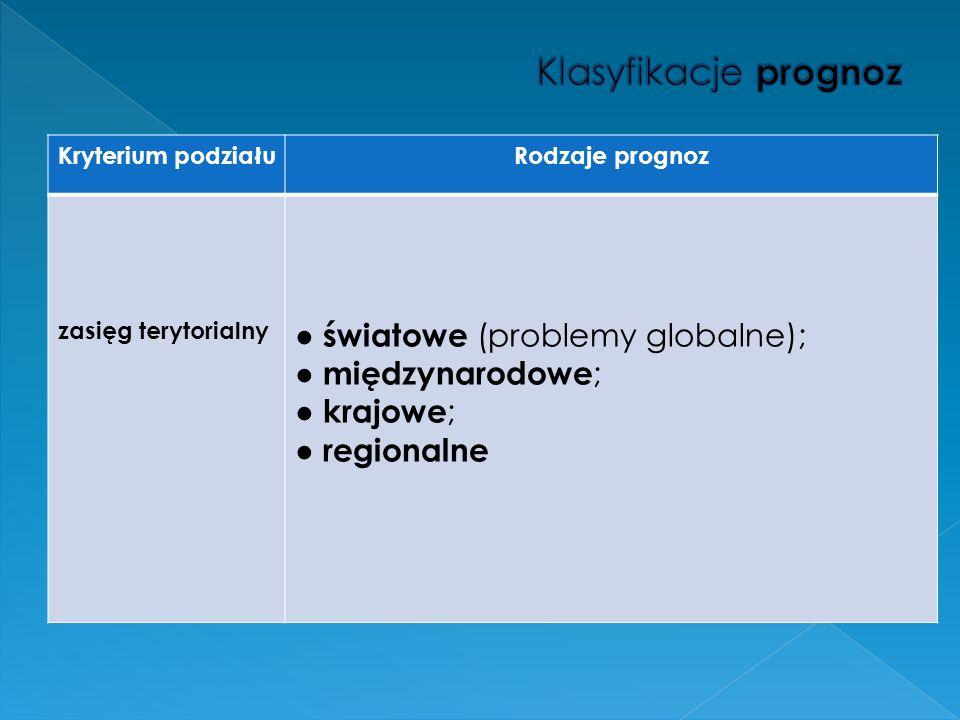 Klasyfikacje prognoz ● światowe (problemy globalne); ● międzynarodowe;