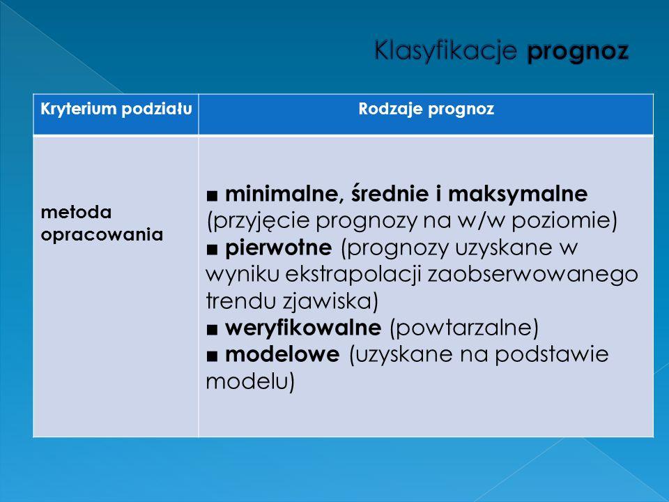 Klasyfikacje prognoz Kryterium podziału. Rodzaje prognoz. metoda opracowania.