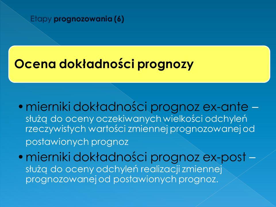 Etapy prognozowania (6)