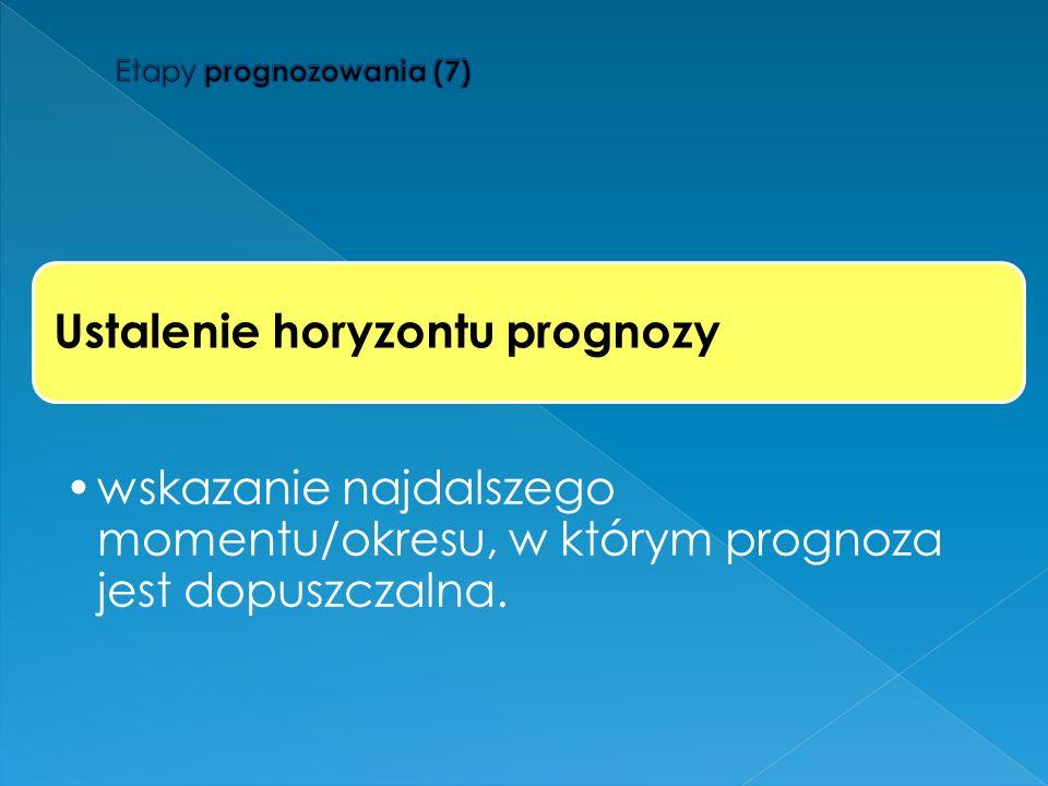 Etapy prognozowania (7)
