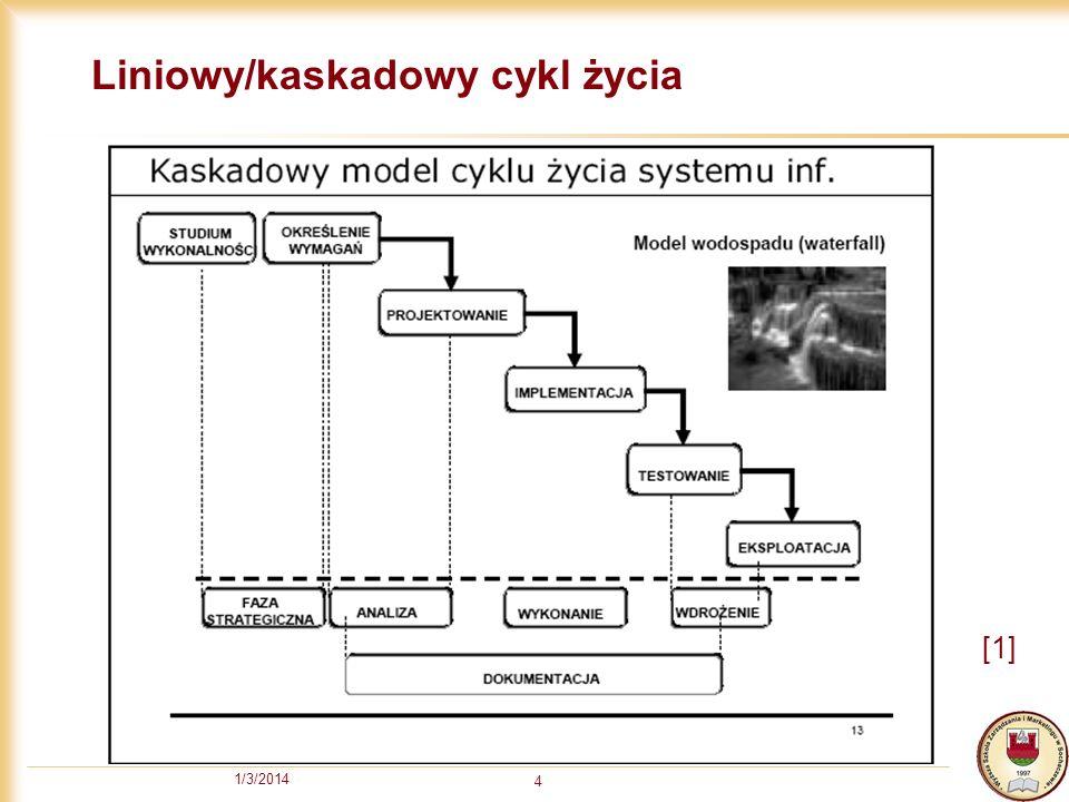 Liniowy/kaskadowy cykl życia