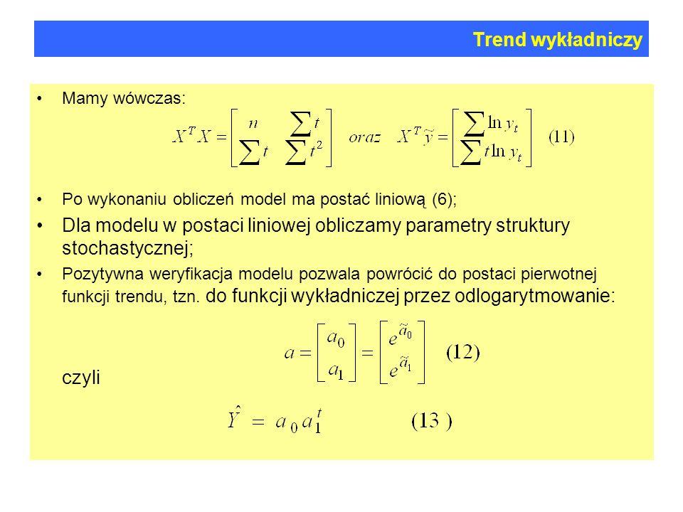 Trend wykładniczy Mamy wówczas: Po wykonaniu obliczeń model ma postać liniową (6);